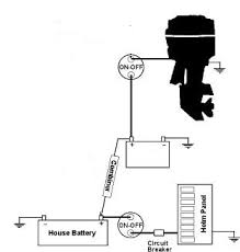 boat re wire what hardware are you using or do you like this arrangement your start battery cannot be run down by anything else in the system the house battery gets charged when the engine is running