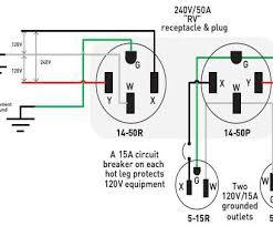 7 professional wire gauge 50 breaker pictures quake relief wire gauge 50 amp breaker camper conversion electrical 50 rv plug wiring diagram wire