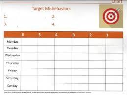 3 Strikes You Re Out Behavior Chart Discipline Methods Sarah Hamaker