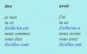 22 Abundant French Verb Conjugation Chart With English