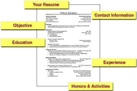 resume writing five basic parts standard resume electronic resume parts of a resume