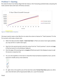 Excel Chart Help Can Anyone Help Me With My Assignment Excel Spread