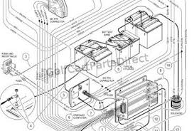 wiring diagram club car electric golf cart wiring 1992 gas club car wiring diagram 1992 image about wiring on wiring diagram 1997 club
