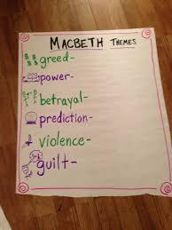 thesis statement writing website ca experience based resume buy macbeth essay
