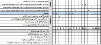 Activity And Mood Monitoring Chart Mental Health Recovery Online And Printable Mood Tracker