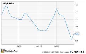Why National Bank Of Greece Went Into Freefall In June The