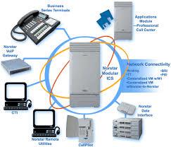 nortel mics wiring diagram cobra mic pinout \u2022 free wiring diagrams norstar 3x8 installation manual at Nortel Mics Wiring Diagram