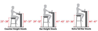 Sophisticated How Tall Are Bar Stools Height Mbwfurniture ...