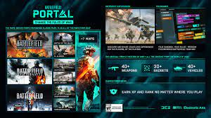 Battlefield Portal for Battlefield 2042 is a massive multiplayer mashup -  Polygon