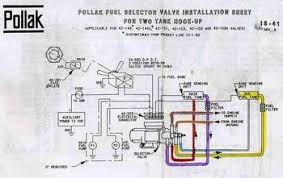 port selector which line goes where gm square body  here are some dwgs of the standard pollak 6 port fuel tank selector valve they show connections direction of flow etc they all say basically the same