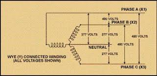asco 917 lighting contactor wiring diagram images wiring mag ic starter wiring for a besides 2 pole contactor wiring diagram