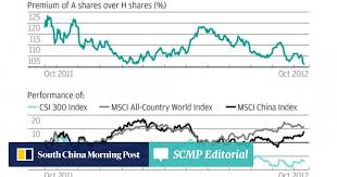 Chart Of The Week China Share Gap Narrowest In Eight Months