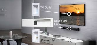 hiding cords for tv and sound bar