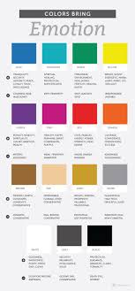 Color Theory And Color Psychology In Marketing Are Something ...