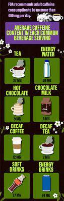 Caffeine (mg) ben & jerry's brewed to matter ice cream: 45 Alarming Statistics On Americans Caffeine Consumption Thediabetescouncil Com