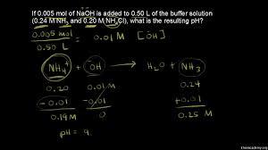Buffer Solution Ph Calculations Video Khan Academy