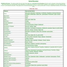 Herbal Remedy Chart Pearltrees