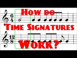 The meter signature or time signature is an indicator of the meter of a musical work, usually presented in the form of a fraction, the denominator of which indicates the unit of measurement and the numerator of which indicates the number of units that make up a measure. How Do Time Signatures Work Grade 5 Music Theory Abrsm Youtube