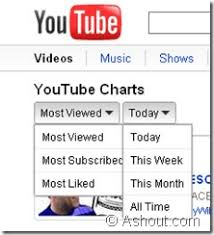 Youtube Top Charts All Time Youtube Chart From Youtube Know Whats Popular On Youtube