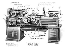 South Bend Lathe Lubrication Chart How To Change The Oil In Headstock Of Geared Head Metal