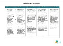 System 44 Self Monitoring Chart An Introduction To Self Regulation Ld School