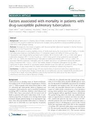 Factors Associated With Mortality In Patients With Drug