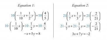 kindergarten worksheet two step equation worksheets generator solving elementary algebra v1