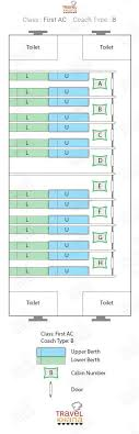 Train Bogie Chart Train Seat Map Layout And Numbering Of Indian Railway Coach