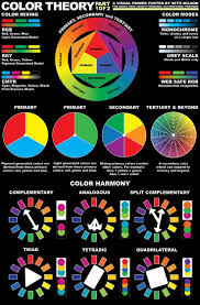 Colour Theory Part 1 of 2 : by Inkfumes: Poster Designs: Color, Design,  Typography Theory