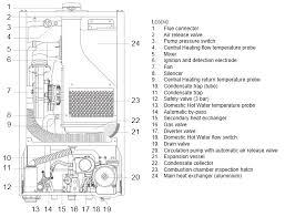 boiler manuals ariston eco combi 27 mffi Combi Boiler Wiring Diagram eco combi 27 mffi parts list · view manual combi boiler wiring diagram