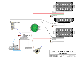 hsh wiring diagram wiring diagram value hsh s1 switch wiring diagram wiring diagram perf ce ibanez prestige hsh wiring diagram hsh wiring diagram