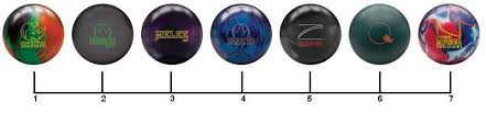 How To Build A Useful Bowling Ball Arsenal The Bowling