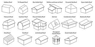 Roof types most common