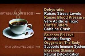 Organo gold gourmet premium black coffee made with antioxidant rich organic ganoderma lucidum u.s.a. Organo Black Coffee Weight Loss Reviews Weightlol