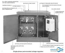 658 best electrikals com images on pinterest html, india and photos Schematics For Pad Mount Transformer distribution and substation transformers for utility solar power generation facilities electrikals onlineshopping Pad Mount Transformer Installation Details