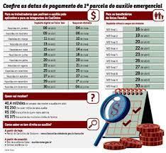 Novo auxílio emergencial começa terça; parcelas vão de R$ 150 a R$ 375