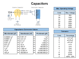 Lab 4 Reading Capacitor Values This Lab Will Introduce To