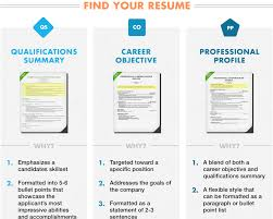 Resume Preparation Checklist A Good Resume Example