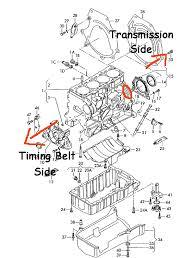 similiar vw beetle engine schematic keywords tdi engine diagram vw bug engine diagram