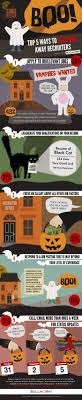 best ideas about recruitment technology the avoid these job search mistakes halloween edition infographic via findemployment