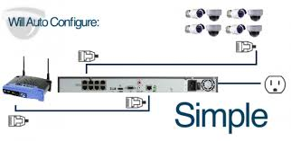 the vanguard 8 channel nvr scweasyconnect sku vg8p8 8 internet installation diagram scw cameras