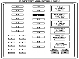 fuse box for 2006 ford f150 free download wiring diagrams schematics 06 f150 fuse panel diagram at 06 F150 Fuse Box Diagram