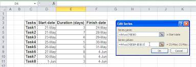 Best Excel Gantt Chart Best Excel Tutorial Gantt Chart
