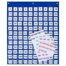 Black Classroom Calendar Pocket Chart 1 120 Numbers Pocket Chart