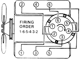 chevy v6 firing order diagram not lossing wiring diagram • what is the firing order for a 4 3l v6 chevy motor quora rh quora com