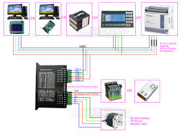 cnc router system mah driver breakout board oz in breakout board wiring