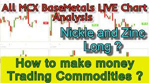 Zinc Chart Moneycontrol All Mcx Basemetals Live Chart Analysis Zinc Lead Copper Nickel Aluminium Chart Explained