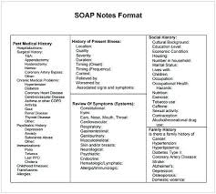 Diabetic Soap Note Template Examples Occupational Therapy