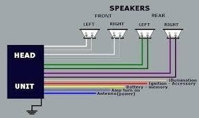 Car Audio Speaker Wiring Color Codes Get Rid Of Wiring