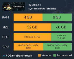 Steam Charts Injustice 2 Injustice 2 System Requirements Can I Run It